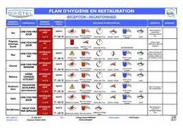 plan de nettoyage et d駸infection cuisine plan de nettoyage et desinfection cuisine farqna
