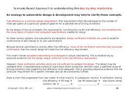 fda focus on design controls