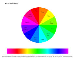 rgb color wheel hex values u0026 printable blank color wheel templates