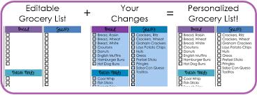 editable grocery list blank version organizing homelife