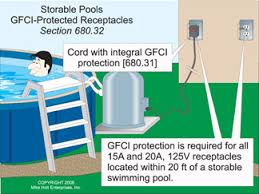 nec requirements for installing pools and spas part 3 of 3
