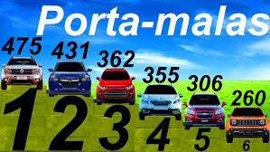 Common PORTA-MALAS* Tracker vs EcoSport vs Honda HR-V vs Jeep Renegade vs  @LQ04