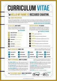 Sample Of Creative Resume by 27 Best Curriculum Vitae Creative Resumes Images On Pinterest