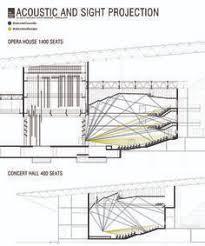 floor plan template for theatre floor plans theatre plan info