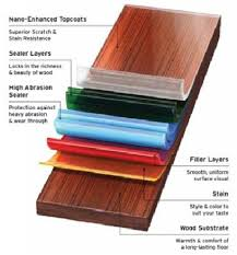 most durable hardwood floor armstrong