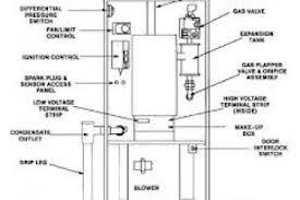 oil furnace wiring diagram wiring diagram