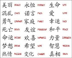thinking about a japanese kanji tat the signs for chaos courage
