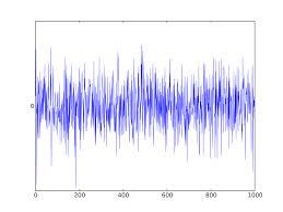 white noise wikipedia