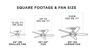 ceiling fan size for room how to buy a ceiling fan a four step guide