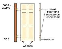 Installing Interior Door Hinges Hanging Door Hinges Hinge Position Fresh Furniture Stunning 9 How