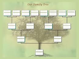 family tree chart template example youtube tree pinterest