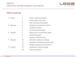 practical assessment project template ppt video online download