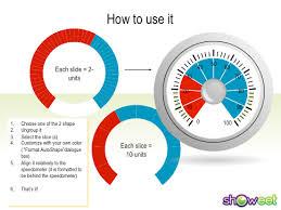 Excel Speedometer Template Speedometer Free Diagram For Powerpoint