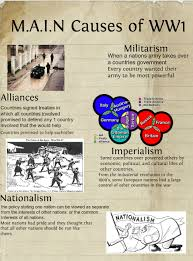 these pictures represent the four main causes of ww1 u2026 pinteres u2026