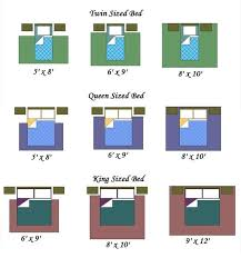 Will A California King Mattress Fit A King Bed Frame Bed Size Bed Size Comparison King Bed Size Bedsize Net