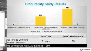 automatically create plc autocad electrical 2015 autodesk