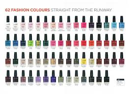 vinylux nail polish color chart how you can do it at home