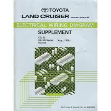 toyota landcruiser hzj75 workshop manual 28 images toyota