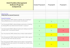 hospitality facilities management system selection hotel