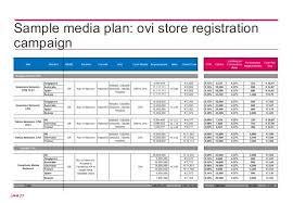 bought media digital marketing u0026 advertising competency