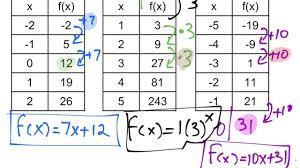 module 2 exam answer key youtube