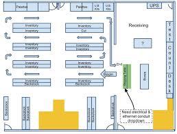 warehouse layout factors com phil warehouse automation warehouse layout exle jpg