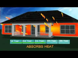 cool wall coolwall infrared ir heat reflective exterior wall coating