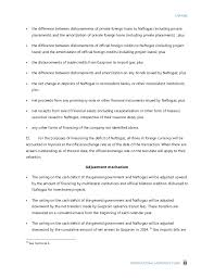 Sle Letter Of Intent For Salary Loan imf letter of intent memorandum of economic and financial policie