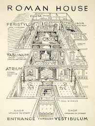 fishbourne roman palace floor plan 1947 lithograph of a typical roman domus archeological objects
