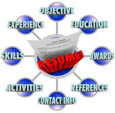 The Resume Builder The Resume Builder