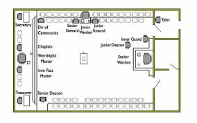 masonic lodge floor plan organization grand lodge of washington