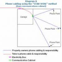 telstra telephone socket wiring diagram 28 images testing your