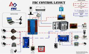 robot wiring diagram frc robot electrical diagram