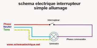 schema electrique chambre schema electrique branchement cablage