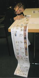 free printable blank world history timeline history timeline