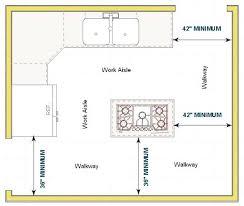 best kitchen layout with island kitchen design plans with island mostafiz me