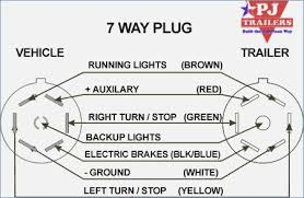 seven pin trailer wiring diagram wildness me