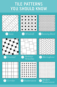 tile patterns 9 tile patterns you should know trendy tile design ideas delta