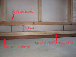 Best Way To Insulate A Basement by Framing Basement Walls How To Build Floating Walls