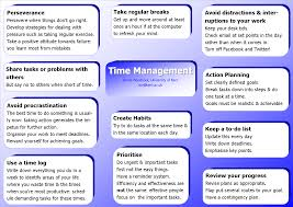 This Essay Will Be Divided Into Four Sections In The First by How To Manage Your Time Effectively