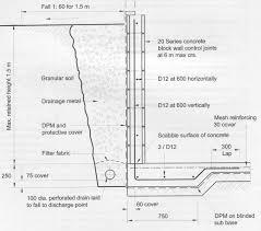 Designing Retaining Walls Pueblosinfronterasus - Design of a retaining wall