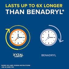 Obat Xyzal benadryl and xyzal together
