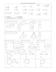 Area Formula by Volume Formula