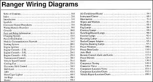 1988 ford ranger 2 9 wiring harness diagram wiring diagram