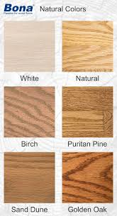 Choosing Laminate Flooring Color Hardwood Flooring