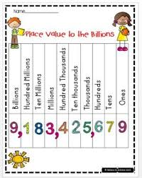 Exles Of Sheets by Best 25 Place Value Chart Ideas On Decimal Value