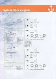 fire alarm circuit wiring diagram components