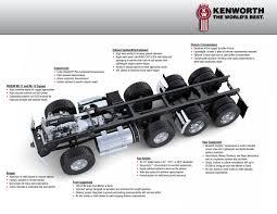 kenworth mississauga parts 2017 kenworth t880 brochure truck literature