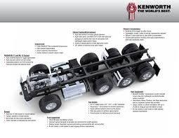 2017 kenworth t880 brochure truck literature