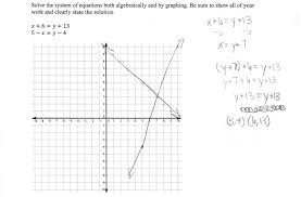 solving a system of equations 2 students are asked to solve a